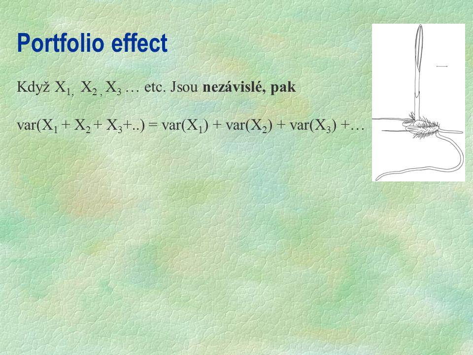Portfolio effect Když X 1, X 2, X 3 … etc. Jsou nezávislé, pak var(X 1 + X 2 + X 3 +..) = var(X 1 ) + var(X 2 ) + var(X 3 ) +…