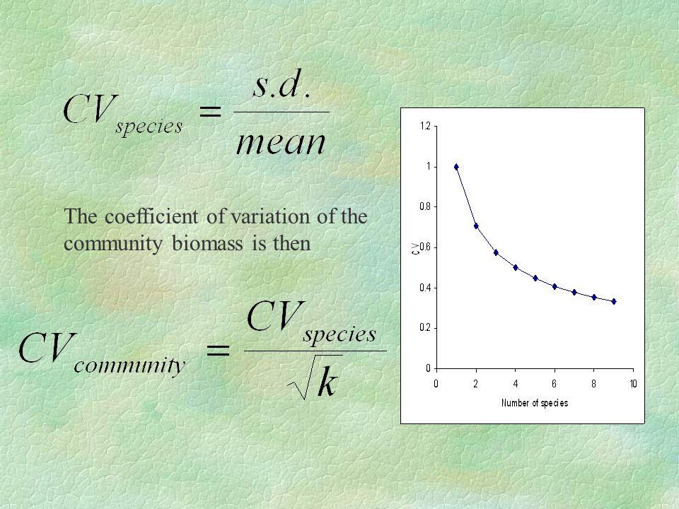 Efekt je silnější, když jsou druhy negativně korelované v čase, ale mizí, když jsou korelované pozitivně.