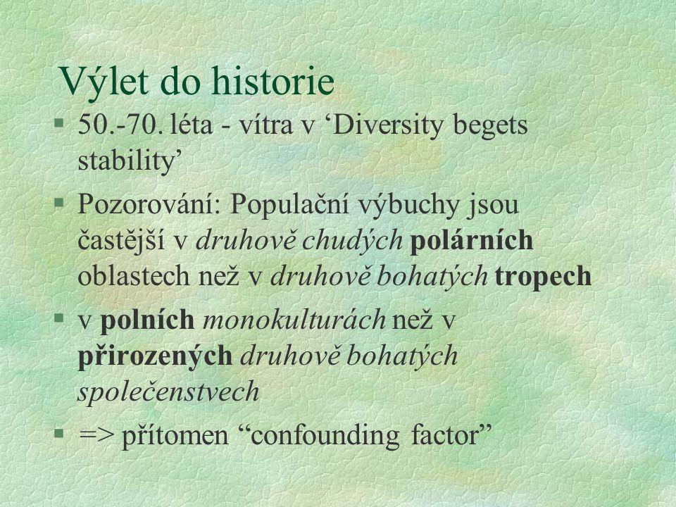 Výlet do historie §50.-70. léta - vítra v 'Diversity begets stability' §Pozorování: Populační výbuchy jsou častější v druhově chudých polárních oblast