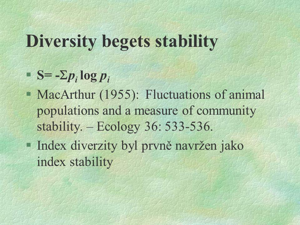 Modelování §1973: Robert May: Complexity and stability in model ecosystems (podle velmi zjednodušených modelů stabilita klesá s diverzitou) §Devadesátá léta: Modely, které s mírnou změnou předpovídají jak pozitivní, tak negativní závislost na diverzitě