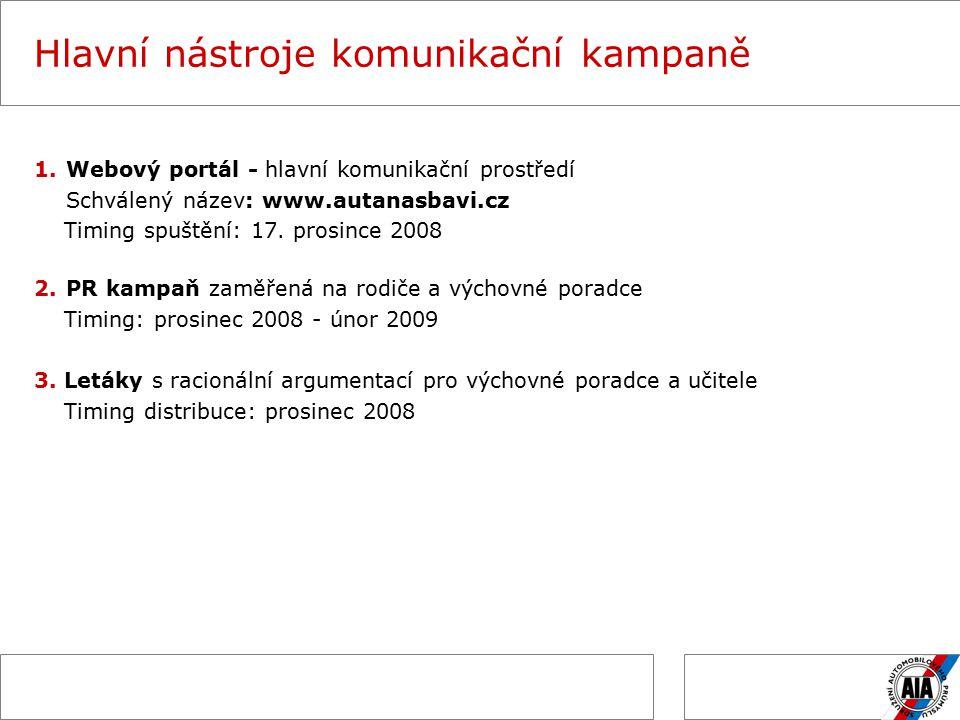 Hlavní nástroje komunikační kampaně 1.Webový portál - hlavní komunikační prostředí Schválený název: www.autanasbavi.cz Timing spuštění: 17.