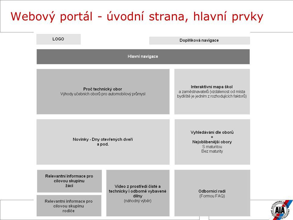 Webový portál - úvodní strana, hlavní prvky