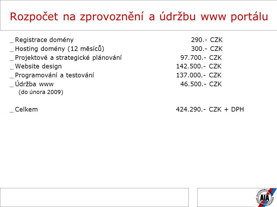 Rozpočet na zprovoznění a údržbu www portálu _Registrace domény 290.- CZK _Hosting domény (12 měsíců) 300.- CZK _Projektové a strategické plánování 97.700.- CZK _Website design142.500.- CZK _Programování a testování137.000.- CZK _Údržba www 46.500.- CZK (do února 2009) _Celkem424.290.- CZK + DPH