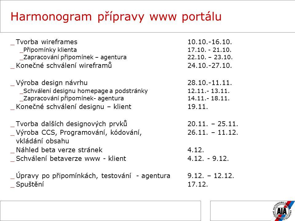 Harmonogram přípravy www portálu _Tvorba wireframes10.10.-16.10.