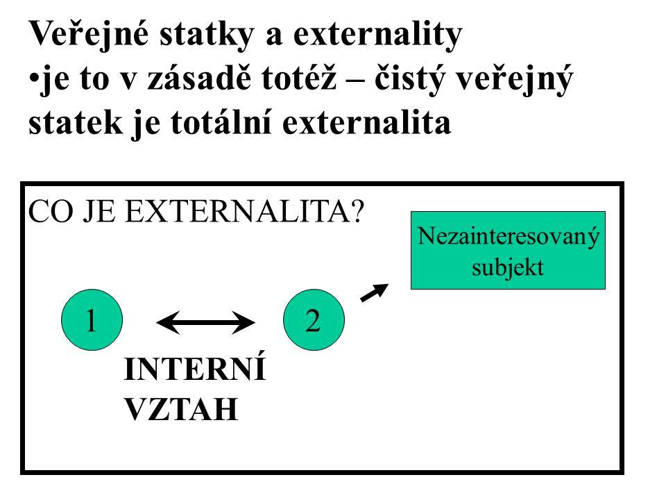 Veřejné statky a externality je to v zásadě totéž – čistý veřejný statek je totální externalita CO JE EXTERNALITA? 12 INTERNÍ VZTAH Nezainteresovaný s