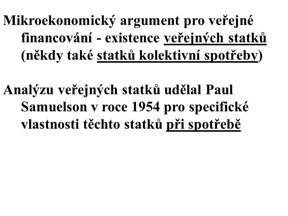 D1D1 Q2Q2 Q1Q1 množství P QSQS P UNIV.