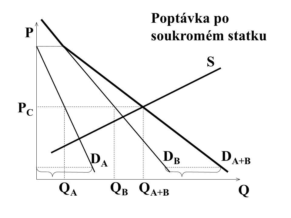 """Efektivní zabezpečování veřejných statků Teorie: problém optimální alokace zdrojů – dílčí a všeobecná rovnováha pro čisté veřejné a smíšené veřejné statky je obtížná a nevede k žádaným výsledkům Praxe: snaha NĚJAK (?) čisté veřejné a smíšené veřejné statky poskytovat, ale přesná alokace zdrojů není teoreticky zjistitelná, takže nastupují odhady, analýza nákladů a přínosů, """"dobrovolná směna E."""