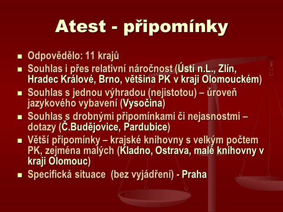 Atest - připomínky Odpovědělo: 11 krajů Odpovědělo: 11 krajů Souhlas i přes relativní náročnost (Ústí n.L., Zlín, Hradec Králové, Brno, většina PK v kraji Olomouckém) Souhlas i přes relativní náročnost (Ústí n.L., Zlín, Hradec Králové, Brno, většina PK v kraji Olomouckém) Souhlas s jednou výhradou (nejistotou) – úroveň jazykového vybavení (Vysočina) Souhlas s jednou výhradou (nejistotou) – úroveň jazykového vybavení (Vysočina) Souhlas s drobnými připomínkami či nejasnostmi – dotazy (Č.Budějovice, Pardubice) Souhlas s drobnými připomínkami či nejasnostmi – dotazy (Č.Budějovice, Pardubice) Větší připomínky – krajské knihovny s velkým počtem PK, zejména malých (Kladno, Ostrava, malé knihovny v kraji Olomouc) Větší připomínky – krajské knihovny s velkým počtem PK, zejména malých (Kladno, Ostrava, malé knihovny v kraji Olomouc) Specifická situace (bez vyjádření) - Praha Specifická situace (bez vyjádření) - Praha