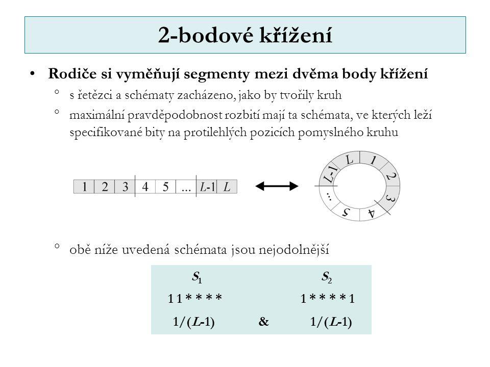 2-bodové křížení Rodiče si vyměňují segmenty mezi dvěma body křížení  s řetězci a schématy zacházeno, jako by tvořily kruh  maximální pravděpodobnost rozbití mají ta schémata, ve kterých leží specifikované bity na protilehlých pozicích pomyslného kruhu  obě níže uvedená schémata jsou nejodolnější S 1 S 2 1 1 * * * * 1 * * * * 1 1/(L-1) & 1/(L-1)