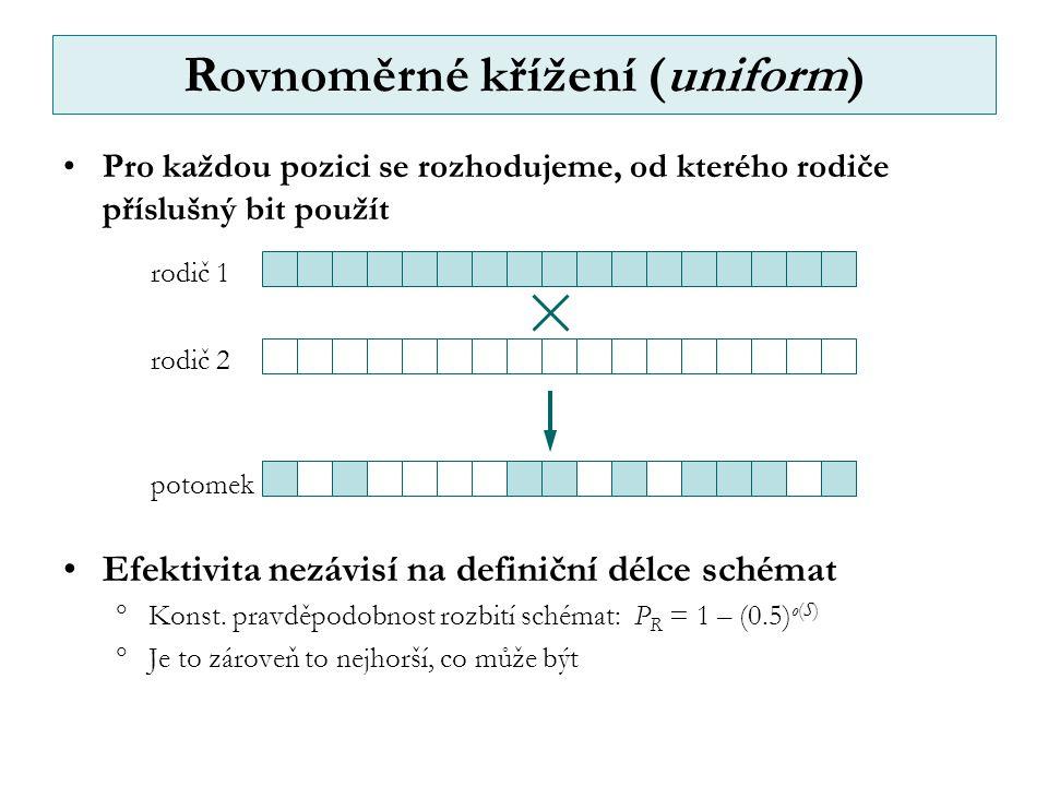 Rovnoměrné křížení (uniform) Pro každou pozici se rozhodujeme, od kterého rodiče příslušný bit použít Efektivita nezávisí na definiční délce schémat  Konst.