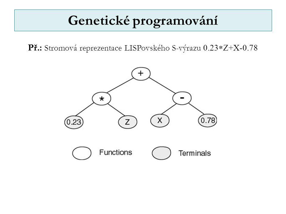 Genetické programování Př.: Stromová reprezentace LISPovského S-výrazu 0.23  Z+X-0.78