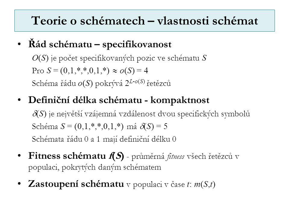 Teorie o schématech – vlastnosti schémat Řád schématu – specifikovanost O(S) je počet specifikovaných pozic ve schématu S Pro S = (0,1,*,*,0,1,*)  o(S) = 4 Schéma řádu o(S) pokrývá 2 L-o(S) řetězců Definiční délka schématu - kompaktnost  (S) je největší vzájemná vzdálenost dvou specifických symbolů Schéma S = (0,1,*,*,0,1,*) má  (S) = 5 Schémata řádu 0 a 1 mají definiční délku 0 Fitness schématu f(S) - průměrná fitness všech řetězců v populaci, pokrytých daným schématem Zastoupení schématu v populaci v čase t: m(S,t)