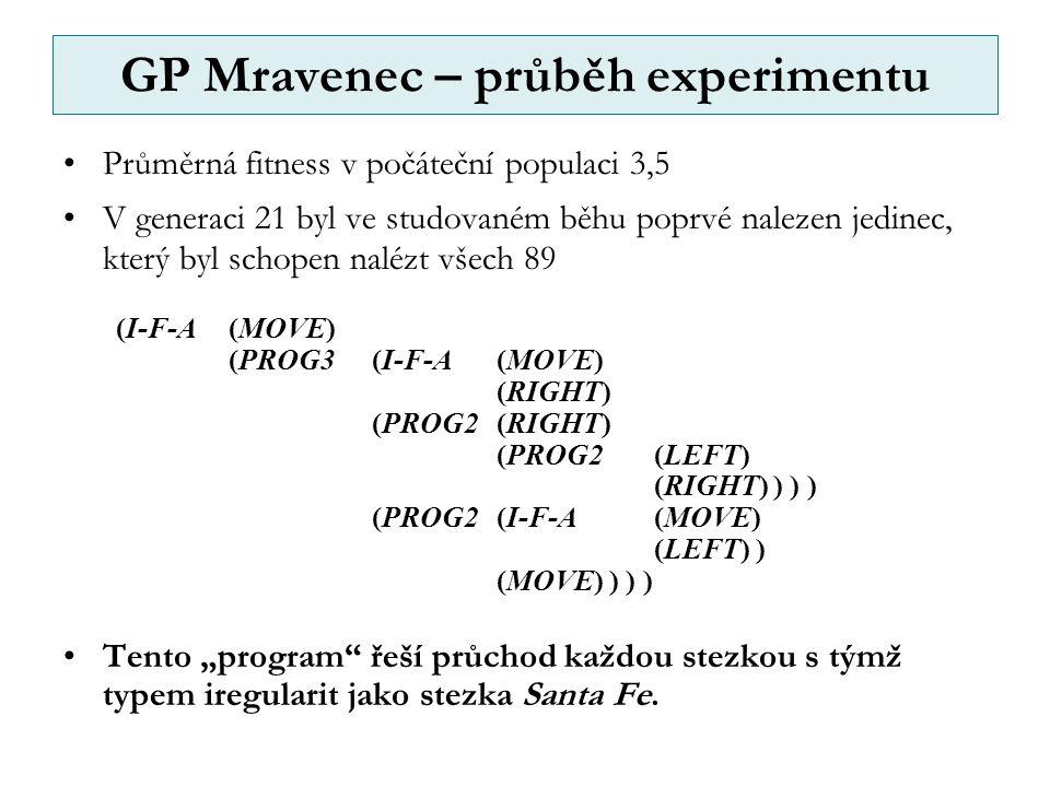 """GP Mravenec – průběh experimentu Průměrná fitness v počáteční populaci 3,5 V generaci 21 byl ve studovaném běhu poprvé nalezen jedinec, který byl schopen nalézt všech 89 (I-F-A(MOVE) (PROG3(I-F-A(MOVE) (RIGHT) (PROG2(RIGHT) (PROG2(LEFT) (RIGHT) ) ) ) (PROG2(I-F-A(MOVE) (LEFT) ) (MOVE) ) ) ) Tento """"program řeší průchod každou stezkou s týmž typem iregularit jako stezka Santa Fe."""
