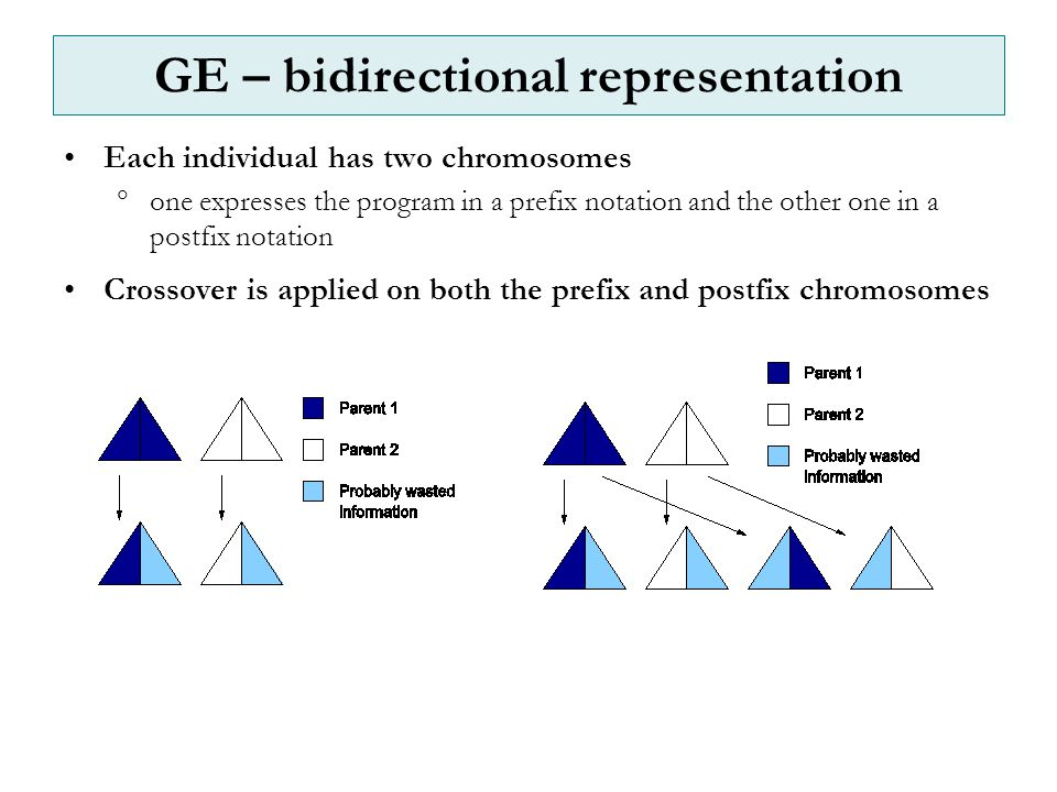 GE – bidirectional representation Each individual has two chromosomes  one expresses the program in a prefix notation and the other one in a postfix notation Crossover is applied on both the prefix and postfix chromosomes