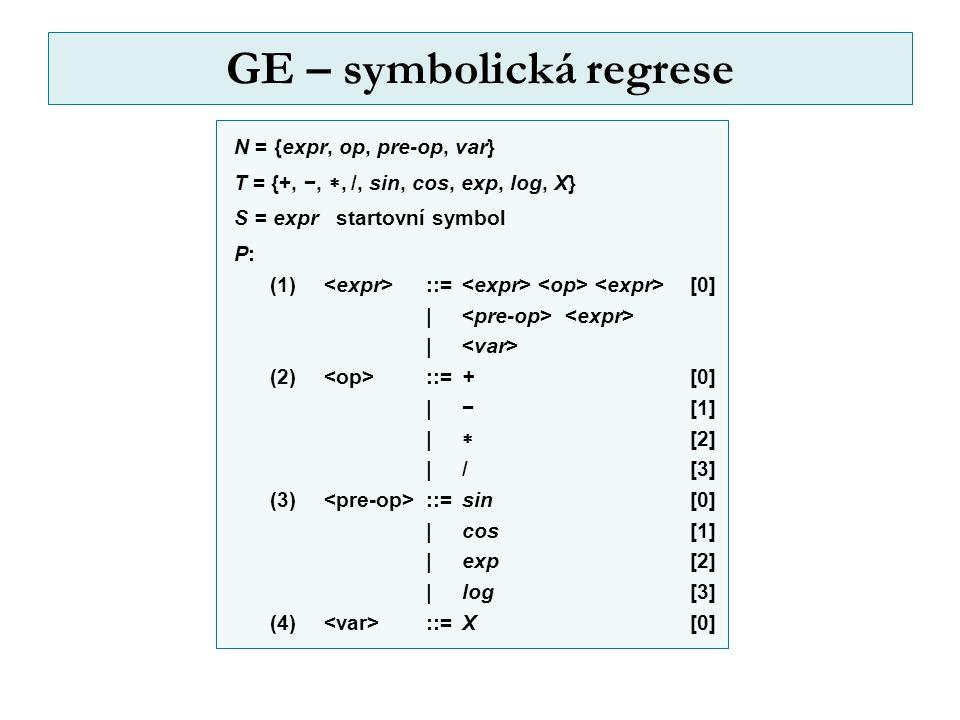 GE – symbolická regrese N = {expr, op, pre-op, var} T = {+, −, , /, sin, cos, exp, log, X} S = expr startovní symbol P: (1) ::= [0] | (2) ::=+[0] |−[1] |  [2] |/[3] (3) ::=sin[0] |cos[1] |exp[2] |log[3] (4) ::=X[0]