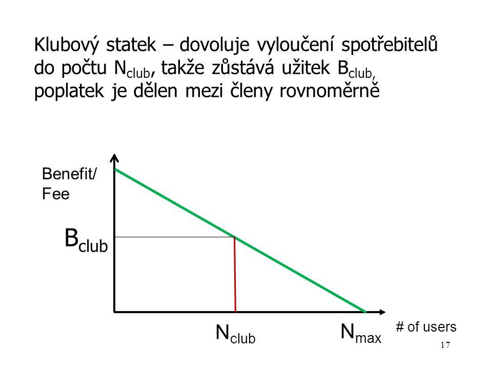 Benefit/ Fee # of users N club N max Klubový statek – dovoluje vyloučení spotřebitelů do počtu N club, takže zůstává užitek B club, poplatek je dělen