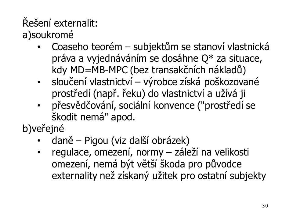 Řešení externalit: a)soukromé Coaseho teorém – subjektům se stanoví vlastnická práva a vyjednáváním se dosáhne Q* za situace, kdy MD=MB-MPC (bez trans