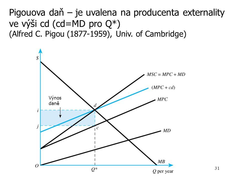 Výnos daně Pigouova daň – je uvalena na producenta externality ve výši cd (cd=MD pro Q*) (Alfred C. Pigou (1877-1959), Univ. of Cambridge) 31