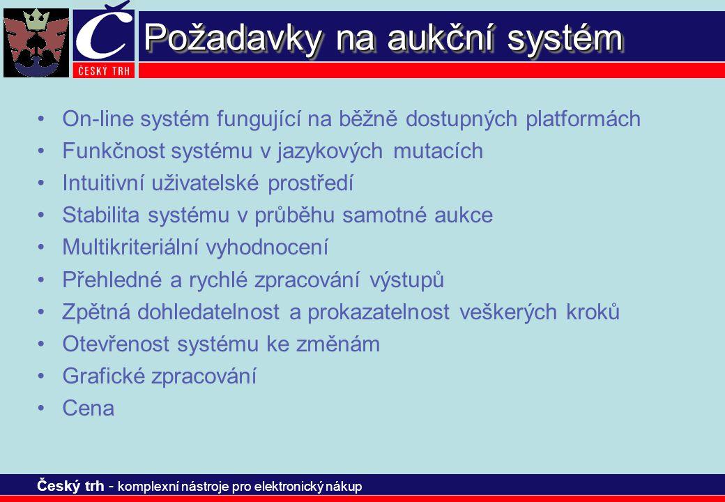 Český trh - komplexní nástroje pro elektronický nákup Požadavky na aukční systém On-line systém fungující na běžně dostupných platformách Funkčnost sy