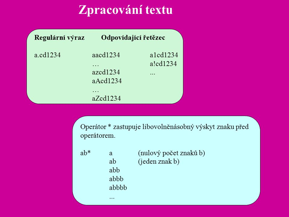 Regulární výraz Odpovídající řetězec a.cd1234aacd1234a1cd1234 …a!cd1234 azcd1234... aAcd1234 … aZcd1234 Operátor * zastupuje libovolněnásobný výskyt z