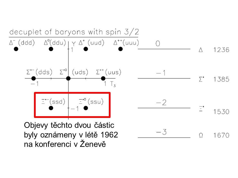 Tyy Objevy těchto dvou částic byly oznámeny v létě 1962 na konferenci v Ženevě