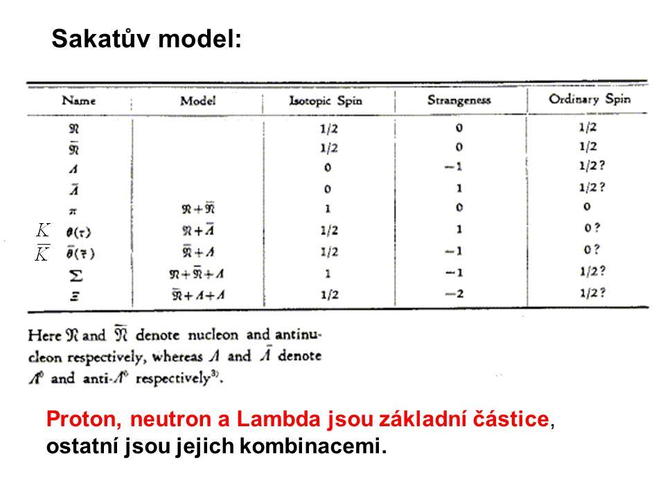 Sakatův model: Proton, neutron a Lambda jsou základní částice, ostatní jsou jejich kombinacemi.