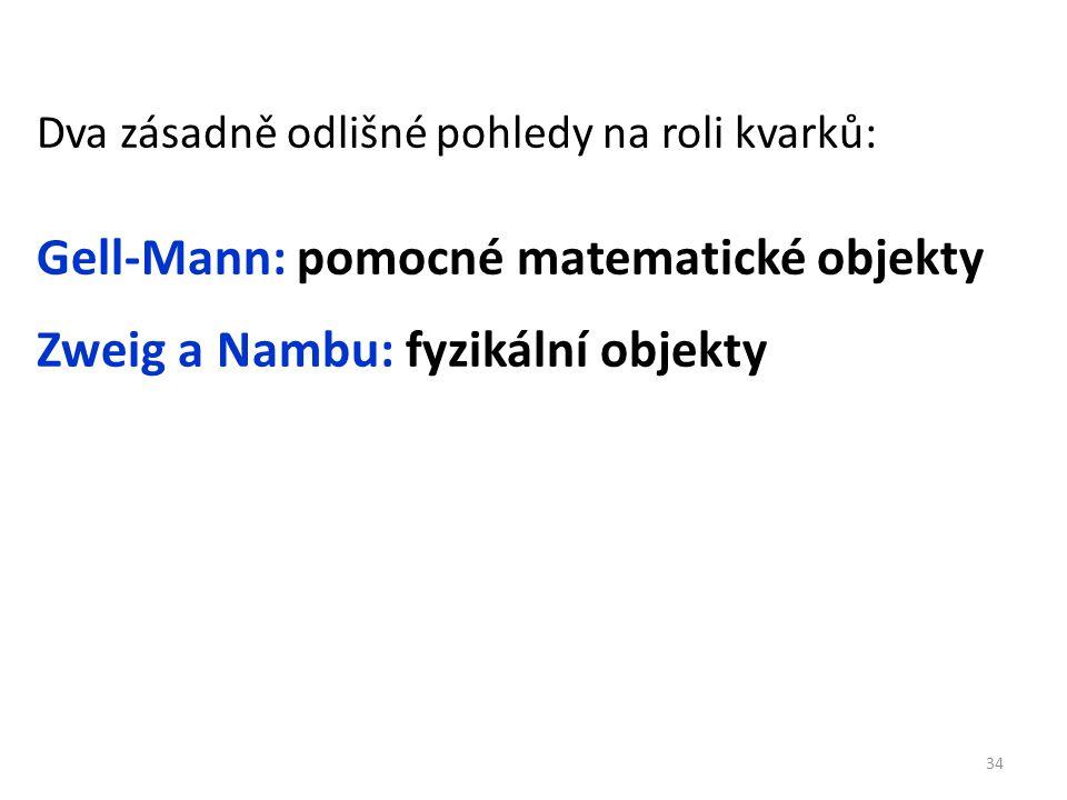 34 Dva zásadně odlišné pohledy na roli kvarků: Gell-Mann: pomocné matematické objekty Zweig a Nambu: fyzikální objekty