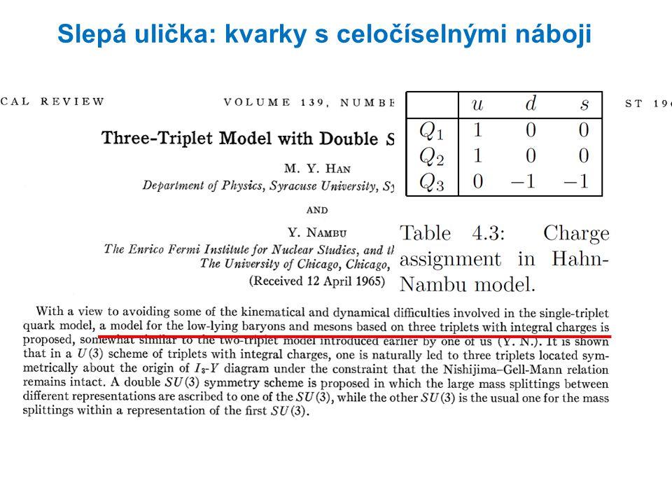 Slepá ulička: kvarky s celočíselnými náboji