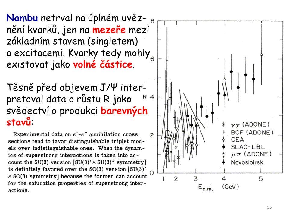 56 Nambu netrval na úplném uvěz- nění kvarků, jen na mezeře mezi základním stavem (singletem) a excitacemi. Kvarky tedy mohly existovat jako volné čás