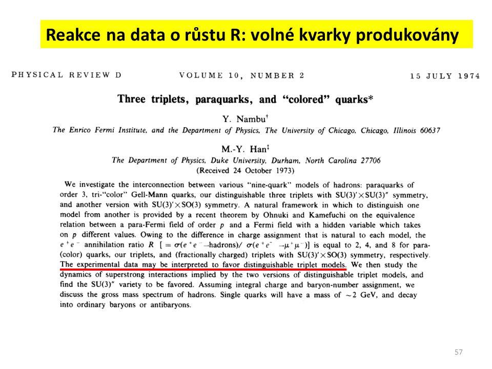 57 Reakce na data o růstu R: volné kvarky produkovány