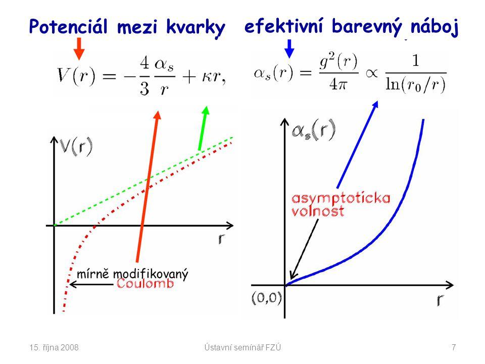 15. října 2008Ústavní semínář FZÚ7 Potenciál mezi kvarky efektivní barevný náboj