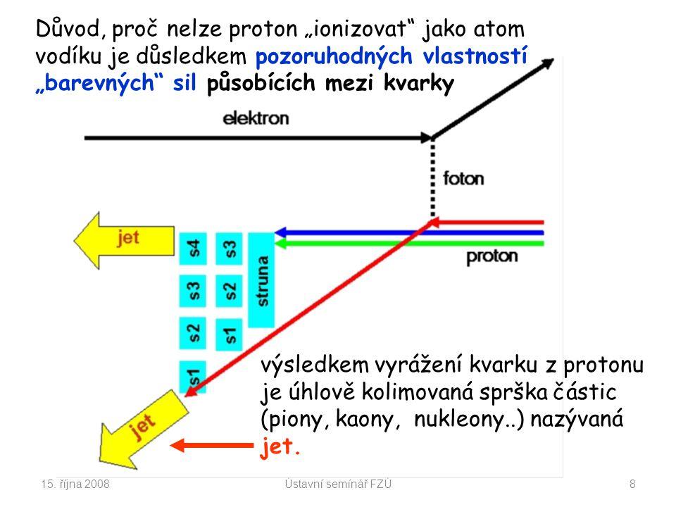 """15. října 2008Ústavní semínář FZÚ8 Důvod, proč nelze proton """"ionizovat"""" jako atom vodíku je důsledkem pozoruhodných vlastností """"barevných"""" sil působíc"""