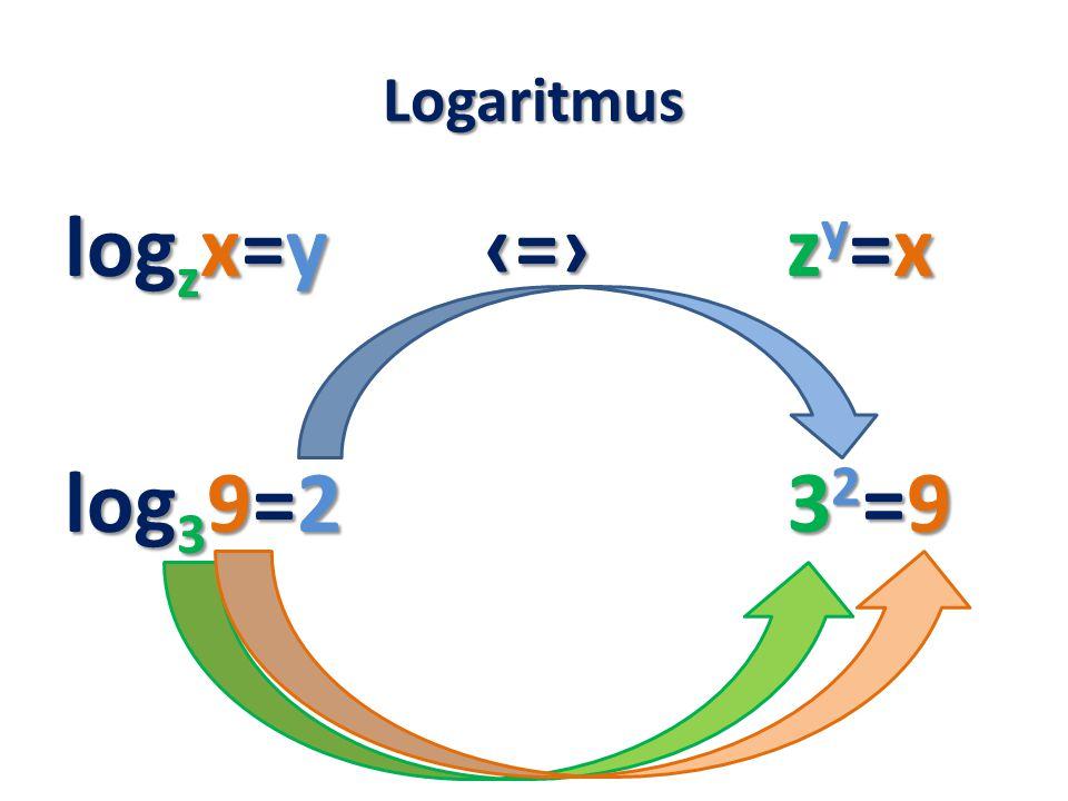 Logaritmus log z x=y‹=›z y =x log 3 9=2 3 2 = 9