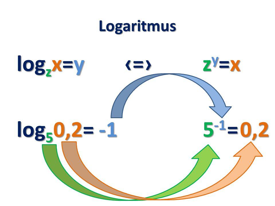 Logaritmus log z x=y‹=›z y =x log 5 0,2= -1 5 = 0,2