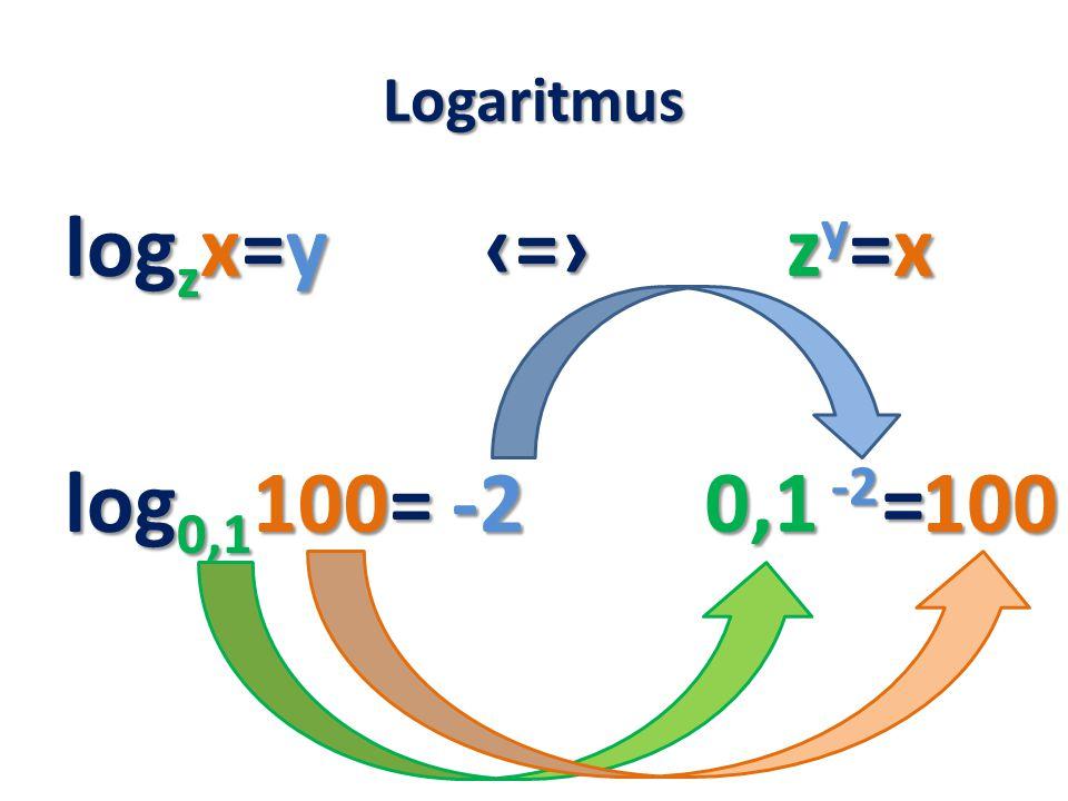 Logaritmus Vypočítejte argument logaritmu x: log 5 x=3 log 0,4 x=2 log 3 x=4 log 10 x=-4 x=125 Log 5 x=125 x=0,16 log 0,4 x=0,16 x=81 Log 3 x=81 x=0,0001 Log 10 x=0,0001
