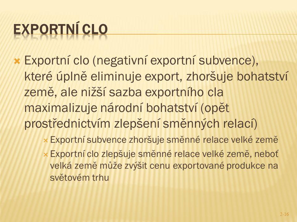  Exportní clo (negativní exportní subvence), které úplně eliminuje export, zhoršuje bohatství země, ale nižší sazba exportního cla maximalizuje národ