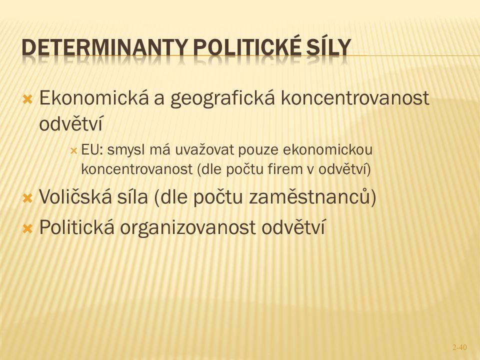  Ekonomická a geografická koncentrovanost odvětví  EU: smysl má uvažovat pouze ekonomickou koncentrovanost (dle počtu firem v odvětví)  Voličská sí