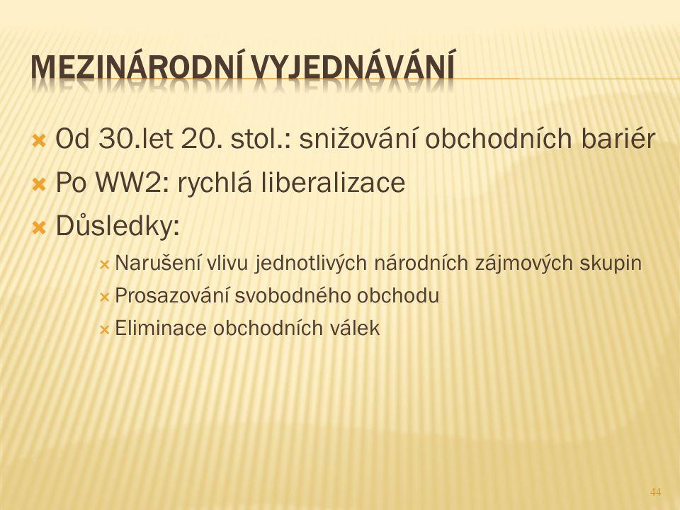 44  Od 30.let 20. stol.: snižování obchodních bariér  Po WW2: rychlá liberalizace  Důsledky:  Narušení vlivu jednotlivých národních zájmových skup