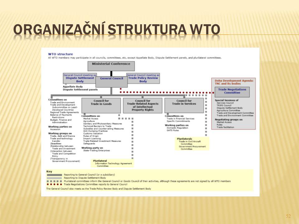 53 = preferenční obchodní smlouvy  GATT povoluje, když nulová cla = zóny volného obchodu, celní unie  Dopady integrace: 1.