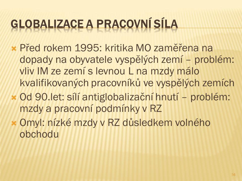 56  Před rokem 1995: kritika MO zaměřena na dopady na obyvatele vyspělých zemí – problém: vliv IM ze zemí s levnou L na mzdy málo kvalifikovaných pra