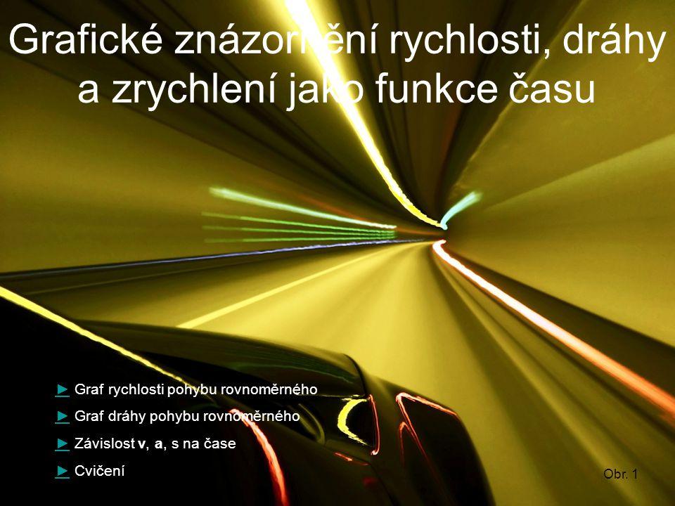 Grafické znázornění rychlosti, dráhy a zrychlení jako funkce času ►► Graf rychlosti pohybu rovnoměrného ►► Graf dráhy pohybu rovnoměrného ►► Závislost v, a, s na čase ►► Cvičení Obr.