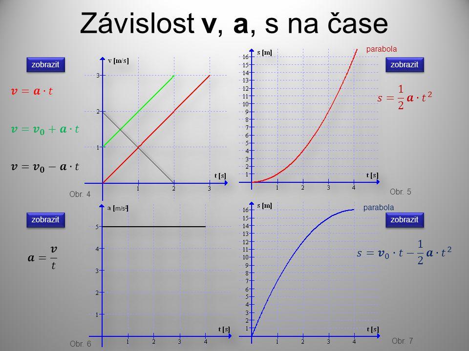 Závislost v, a, s na čase zobrazit Obr. 6 Obr. 7 Obr. 5 Obr. 4 m/s 2 parabola