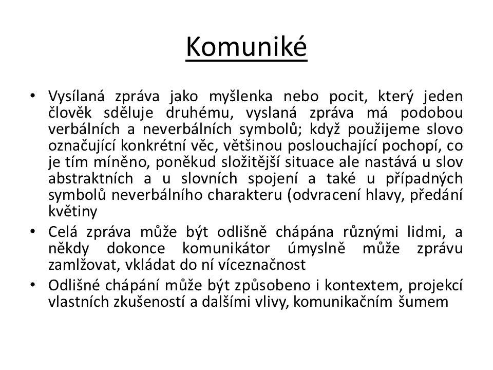 Komuniké Vysílaná zpráva jako myšlenka nebo pocit, který jeden člověk sděluje druhému, vyslaná zpráva má podobou verbálních a neverbálních symbolů; kd