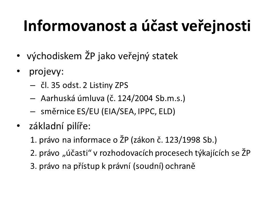 Informovanost a účast veřejnosti východiskem ŽP jako veřejný statek projevy: – čl. 35 odst. 2 Listiny ZPS – Aarhuská úmluva (č. 124/2004 Sb.m.s.) – sm