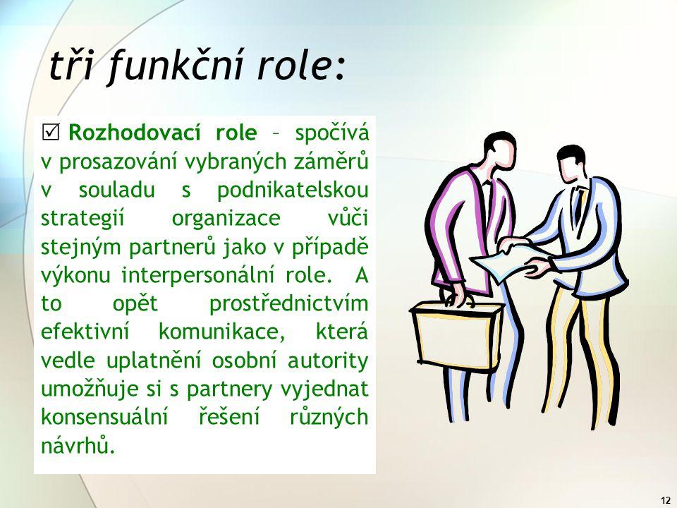 11 tři funkční role:  Interpersonální role – je spojena se způsoby, kterými dokáže uplatnit svůj pracovní statut a odbornou autoritu vůči ostatním členům pracovní skupiny uvnitř organizace i navenek, vůči externím partnerů jako reprezentant organizace.