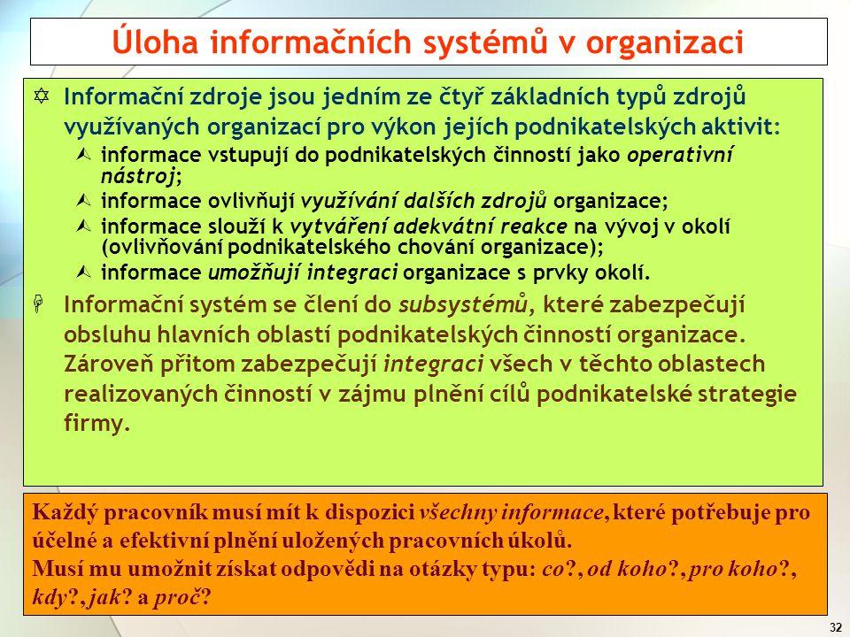 31 Data, informace, znalosti a informační systém DATA (údaje) jsou výsledkem hodnocení či měření reality.