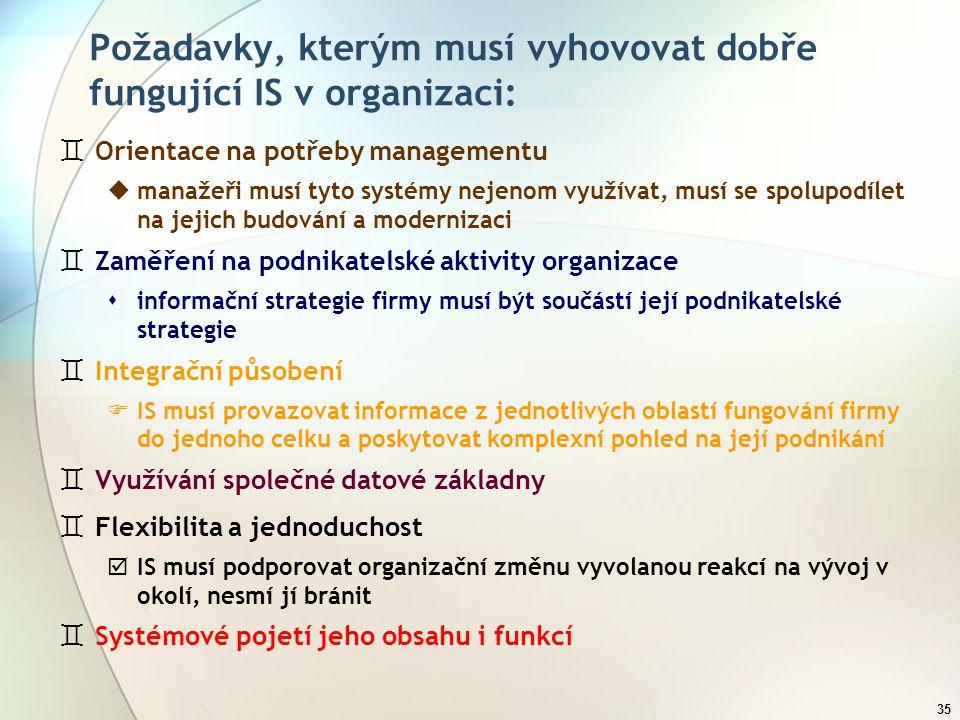 34 Strategický informační systém Hierarchická struktura IS v organizaci INTRANET Marketing Prodej Výroba Zásobování Finance Pracovníci OPERATIVNÍ TAKTICKÁ STRATEGICKÁ Úroveň managementu: PROSPERITA: dlouhodobé cíle, programy a politiky, příležitosti v okolí, strategické aliance.