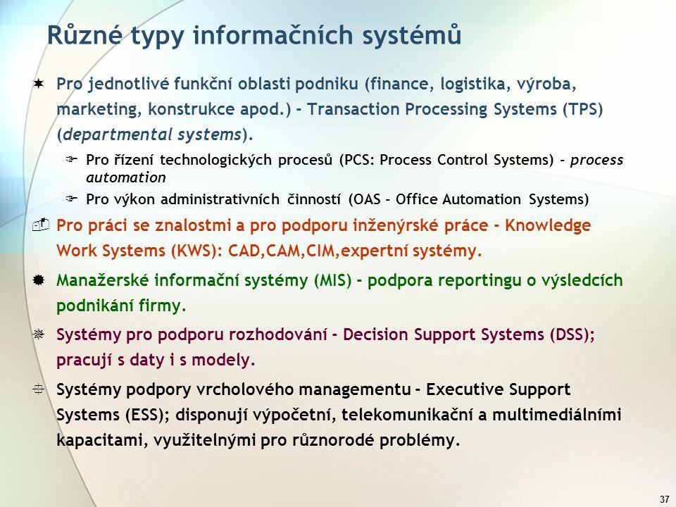 36 Klasifikace stupňů využití IS v organizaci Úroveň využívání stávajících IS Tempo rozvoje nových IS, rozšiřujících aplikační možnosti stávajících IS NÍZKÉ NÍZKÁ VYSOKÉ VYSOKÁ TovárnaStrategický nástroj Informační podporaNástroj obratu Organizace běžně využívá IS k řízení svých operativních činností; situace v oboru jí nenutí k aplikaci IS pro získání konkurenčních výhod.