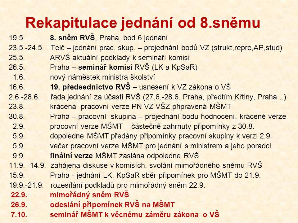 Rekapitulace jednání od 8.sněmu 19.5. 8. sněm RVŠ, Praha, bod 6 jednání 23.5.-24.5. Telč – jednání prac. skup. – projednání bodů VZ (strukt,repre,AP,s
