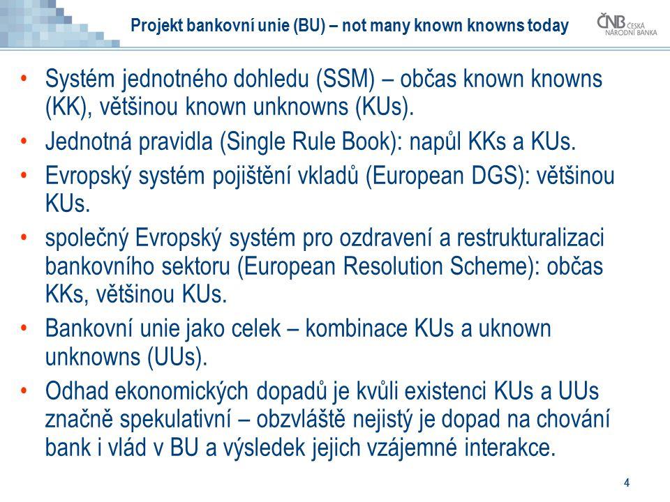 4 4 Projekt bankovní unie (BU) – not many known knowns today Systém jednotného dohledu (SSM) – občas known knowns (KK), většinou known unknowns (KUs).
